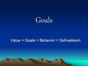 Goals Value Goals Behavior Selfesteem Standard ELA 8