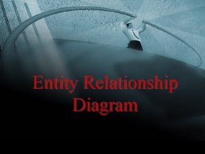 Entity Relationship Diagram Entity Relationship Diagram Tujuan Intruksional