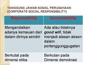 TANGGUNG JAWAB SOSIAL PERUSAHAAN CORPORATE SOCIAL RESPONSIBILITY Responsibility