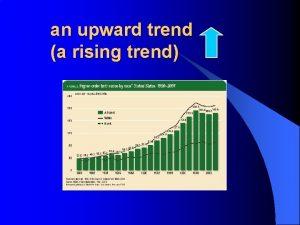 an upward trend a rising trend a downward