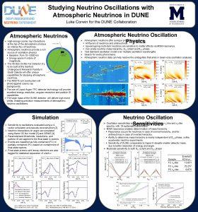 Studying Neutrino Oscillations with Atmospheric Neutrinos in DUNE