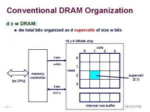 Conventional DRAM Organization d x w DRAM n