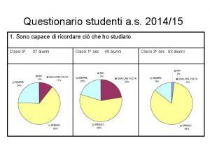 Questionario studenti a s 201415 1 Sono capace