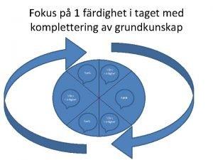 Fokus p 1 frdighet i taget med komplettering