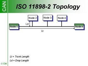 CAN ISO 11898 2 Topology Node 3 Node
