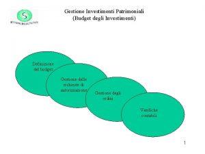 Gestione Investimenti Patrimoniali Budget degli Investimenti Definizione del