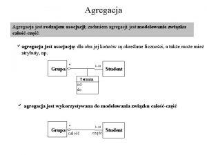 Agregacja jest rodzajem asocjacji zadaniem agregacji jest modelowanie