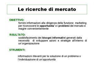 Le ricerche di mercato OBIETTIVO fornire informazioni alla