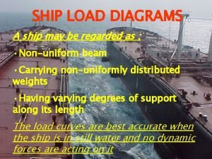 SHIP LOAD DIAGRAMS A ship may be regarded