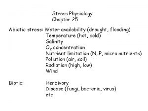Stress Physiology Chapter 25 Abiotic stress Water availability