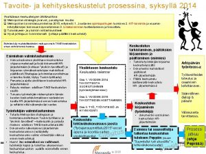 Tavoite ja kehityskeskustelut prosessina syksyll 2014 Yksiltason keskustelujen