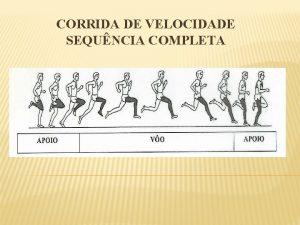 CORRIDA DE VELOCIDADE SEQUNCIA COMPLETA CORRIDA DE VELOCIDADE