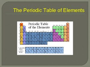 The Periodic Table of Elements Elements Science has