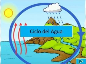 Ciclo del Agua Presentacin en Power Point creada