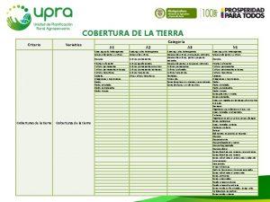COBERTURA DE LA TIERRA Criterio Coberturas de la