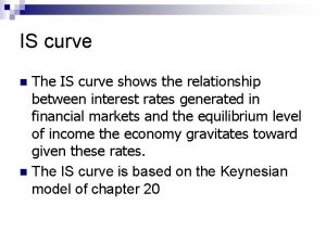 IS curve The IS curve shows the relationship