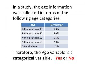 In a study the age information was collected