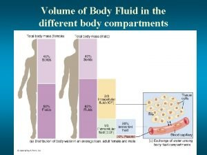 Volume of Body Fluid in the different body