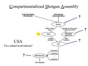 Compartmentalized Shotgun Assembly CSA Two stated motivations Matcher