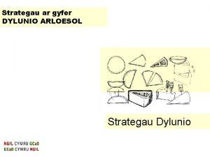 Strategau ar gyfer DYLUNIO ARLOESOL Strategau Dylunio Nawr