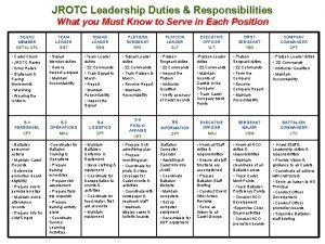 JROTC Leadership Duties Responsibilities What you Must Know