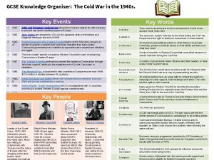 GCSE Knowledge Organiser The Cold War in the
