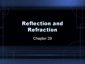 Reflection and Refraction Chapter 29 Reflection Reflection some