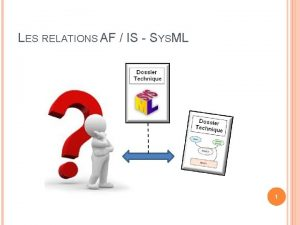 LES RELATIONS AF IS SYSML 1 ACRONYMES EMPLOYS