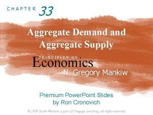 CHAPTER 33 Aggregate Demand Aggregate Supply Economics PRINCIPLES