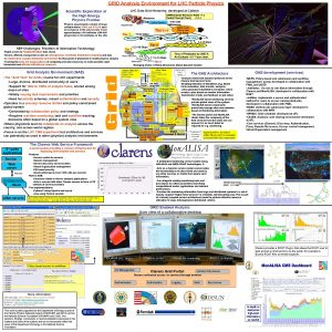 GRID Analysis Environment for LHC Particle Physics LHC