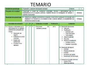 TEMARIO TEMARIO TEMARIO TEMARIO TEMARIO TEMARIO MATERIAL DIDCTICO