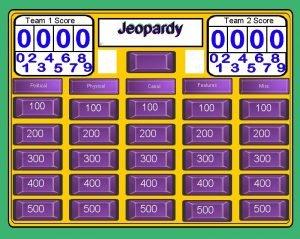Team 1 Score Political Team 2 Score Jeopardy
