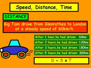 Speed Distance Time DISTANCE Big Tam drove from