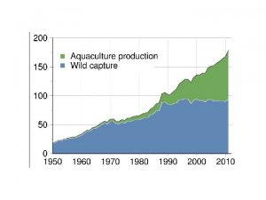 Mariculture and Aquaculture Aquaculture is the application of