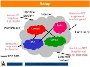 Recap First mile problem Internet Sprint www yahoo