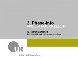 Fachschaft Wirtschaft Dr Max Mustermann Fakultt Wirtschaftswissenschaften Referat