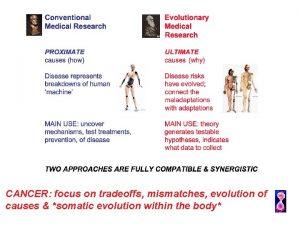 CANCER focus on tradeoffs mismatches evolution of causes