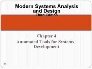 Modern Systems Analysis and Design Third Edition Chapter