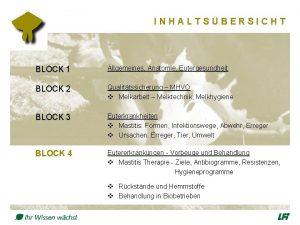 INHALTSBERSICHT BLOCK 1 Allgemeines Anatomie Eutergesundheit BLOCK 2
