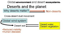 Global environment and desert ecosystems Deserts and the