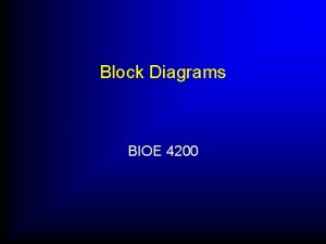 Block Diagrams BIOE 4200 Interpreting block diagrams l
