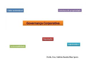 Valor sustentvel Estrutura de propriedade Governana Corporativa Reputao