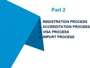 Part 2 1 REGISTRATION PROCESS 2 ACCREDITATION PROCESS