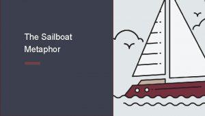 The Sailboat Metaphor The Sailboat Metaphor The sailboat