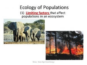 Ecology of Populations 1 Limiting factors that affect
