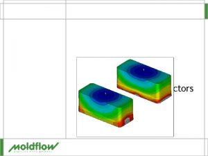 Flow Leaders and Deflectors Flow Leaders and Deflectors