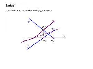 Zadaci 1 Odrediti prvi trag ravnine P u