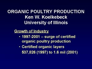 ORGANIC POULTRY PRODUCTION Ken W Koelkebeck University of