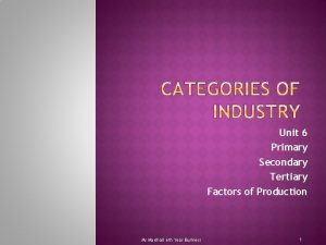 Unit 6 Primary Secondary Tertiary Factors of Production