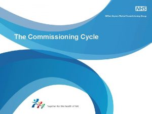 The Commissioning Cycle The Commissioning Cycle The steps